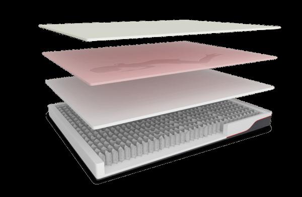 Domine Hybrid Supreme Matrac 160×200 cm